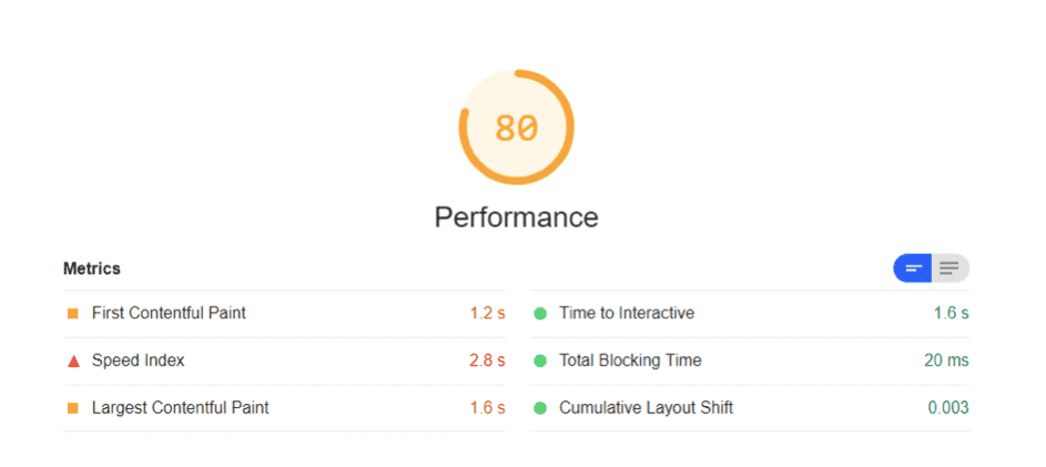 Google Pagespeed Performance Metrics