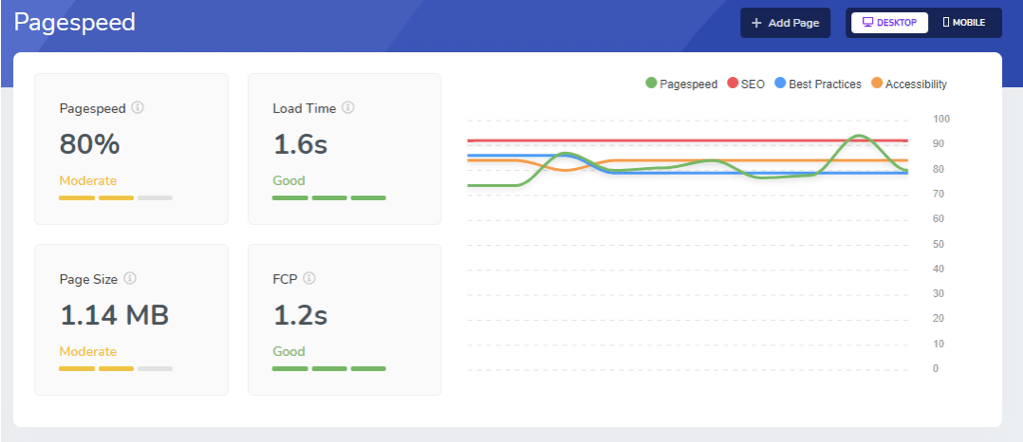 Screpy Pagespeed Dashboard