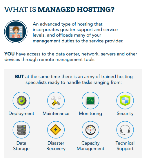 What is managed WordPress hosting?