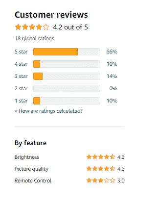 Using customer reviews for e-commerce UX best practices