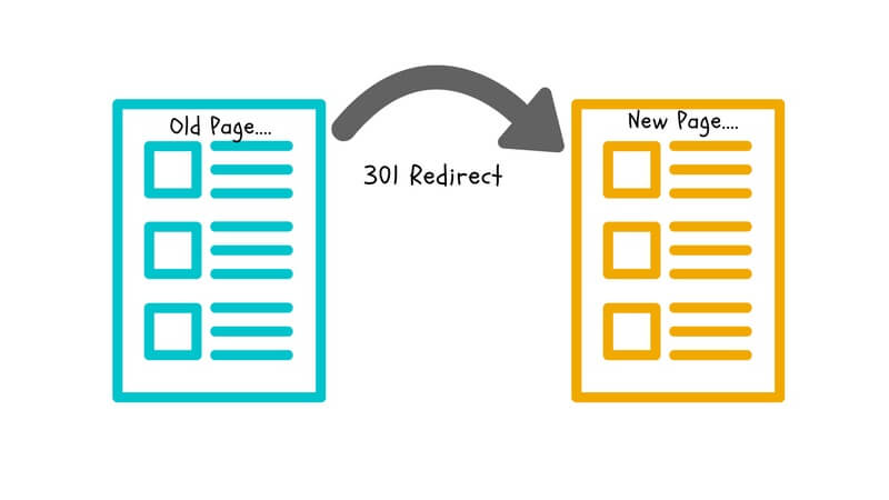 HTTP 301 Status Code: Moved Permanently - How To Do 301 Redirect?