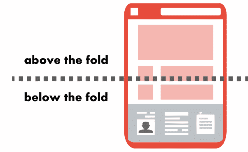 What About Hard-To-Load Above-The-Fold Images?