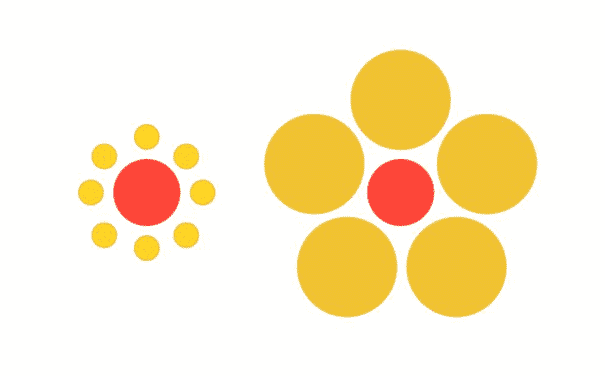 Spliting Competitors into Two Groups