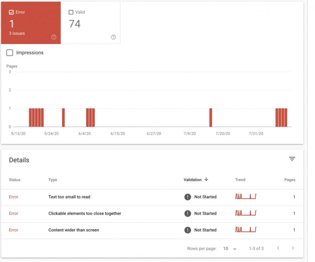 Mobile Usability Report by Google Search Console
