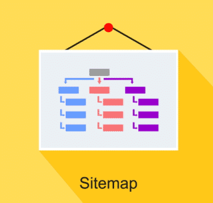 Sitemap and Technical SEO