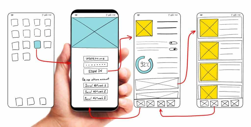 Why UX Matters - What is UX